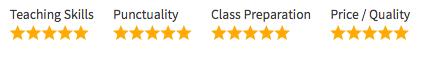 Teacher Ratings
